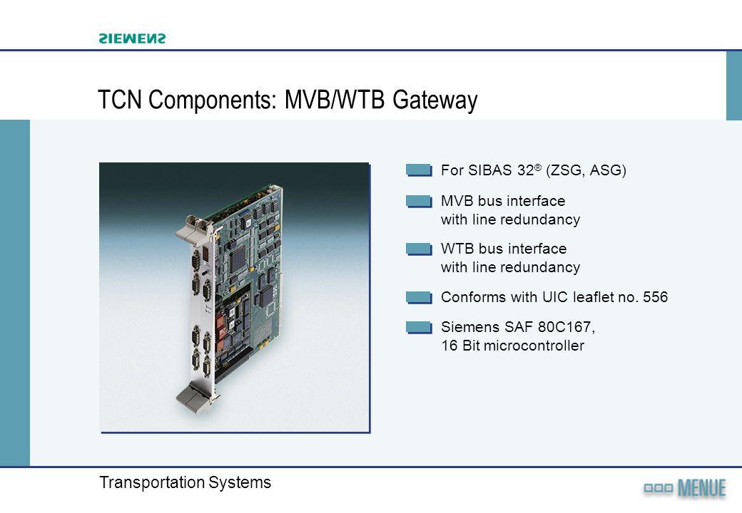 TCN Components: MVB/WTB Gateway