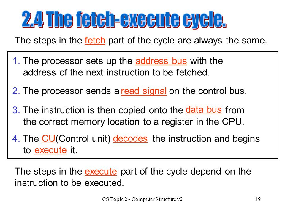 2.4 The fetch-execute cycle.