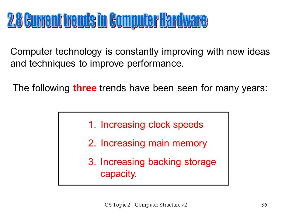 2.8 Current trends in Computer Hardware
