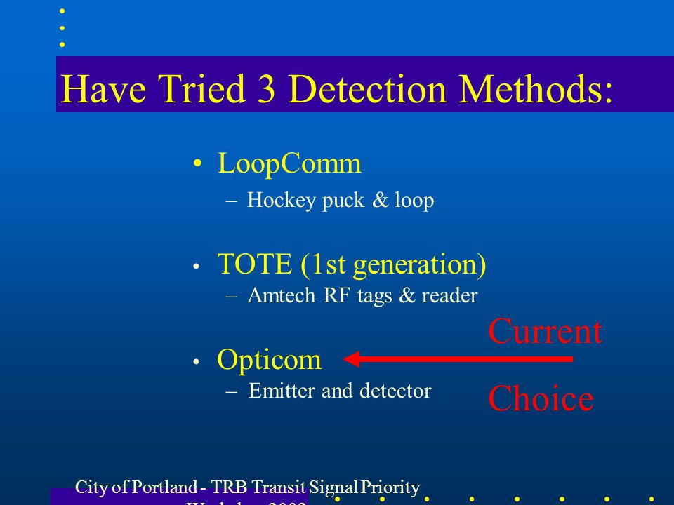 Have Tried 3 Detection Methods: