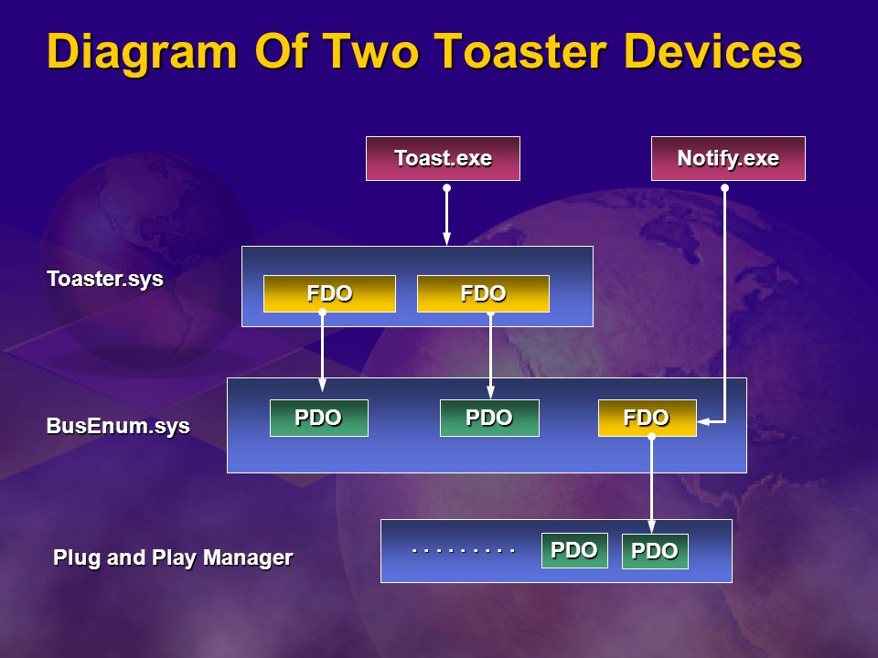 Diagram Of Two Toaster Devices