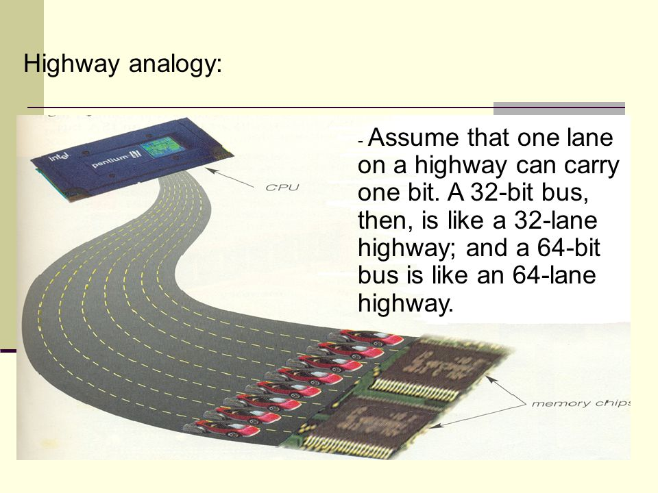 Highway analogy: