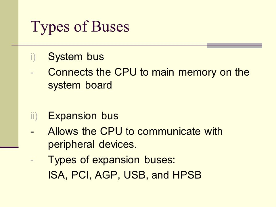 Types of Buses System bus