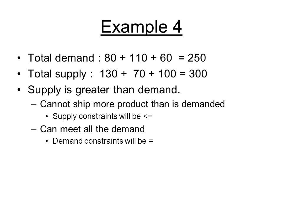 Example 4 Total demand : 80 + 110 + 60 = 250