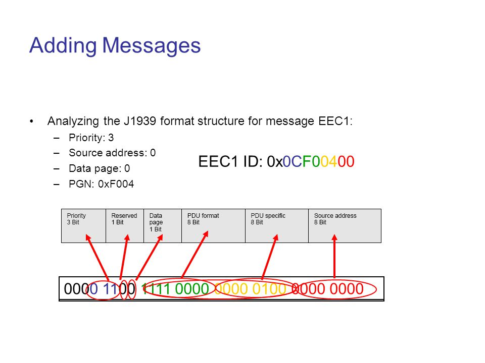 Adding Messages EEC1 ID: 0x0CF00400