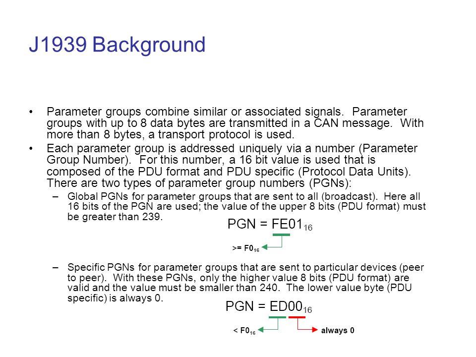 J1939 Background