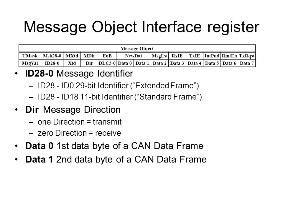 Message Object Interface register