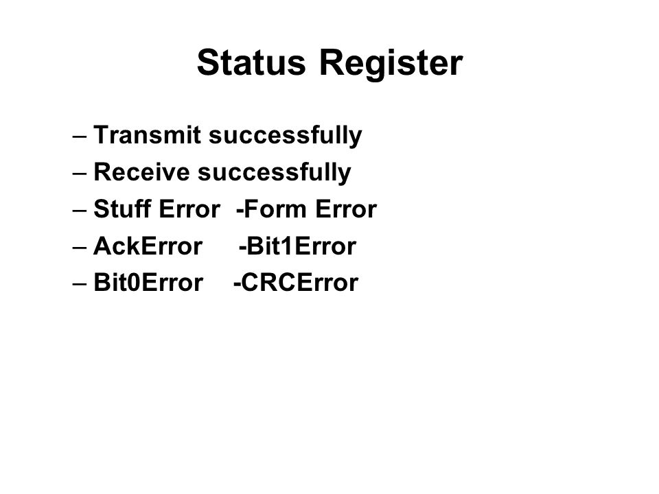 Status Register Transmit successfully Receive successfully