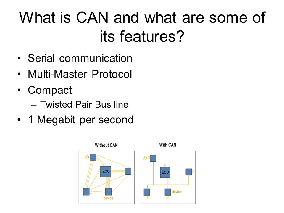 What is CAN and what are some of its features