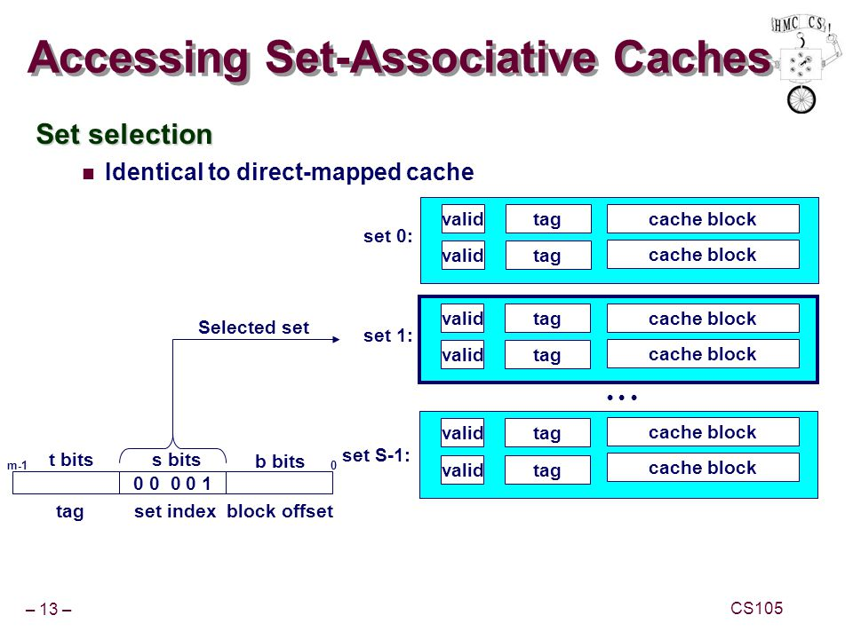 Accessing Set-Associative Caches
