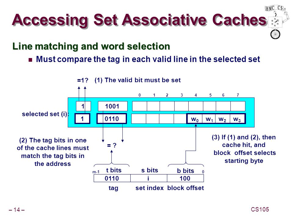 Accessing Set Associative Caches