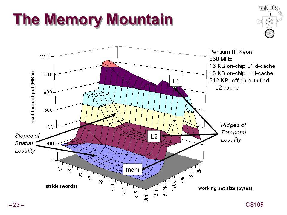 The Memory Mountain