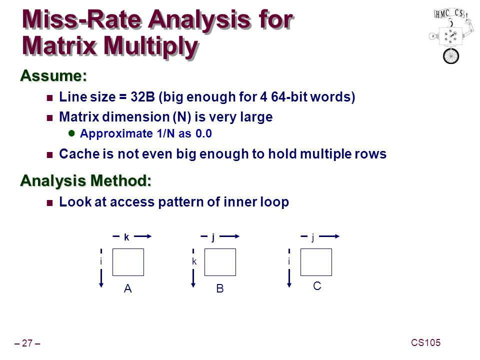 Miss-Rate Analysis for Matrix Multiply