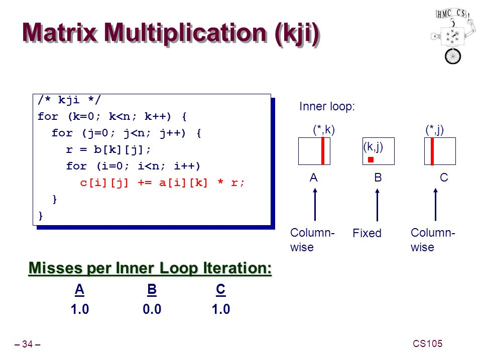 Matrix Multiplication (kji)