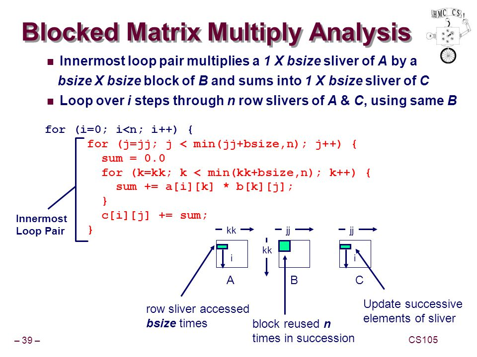Blocked Matrix Multiply Analysis