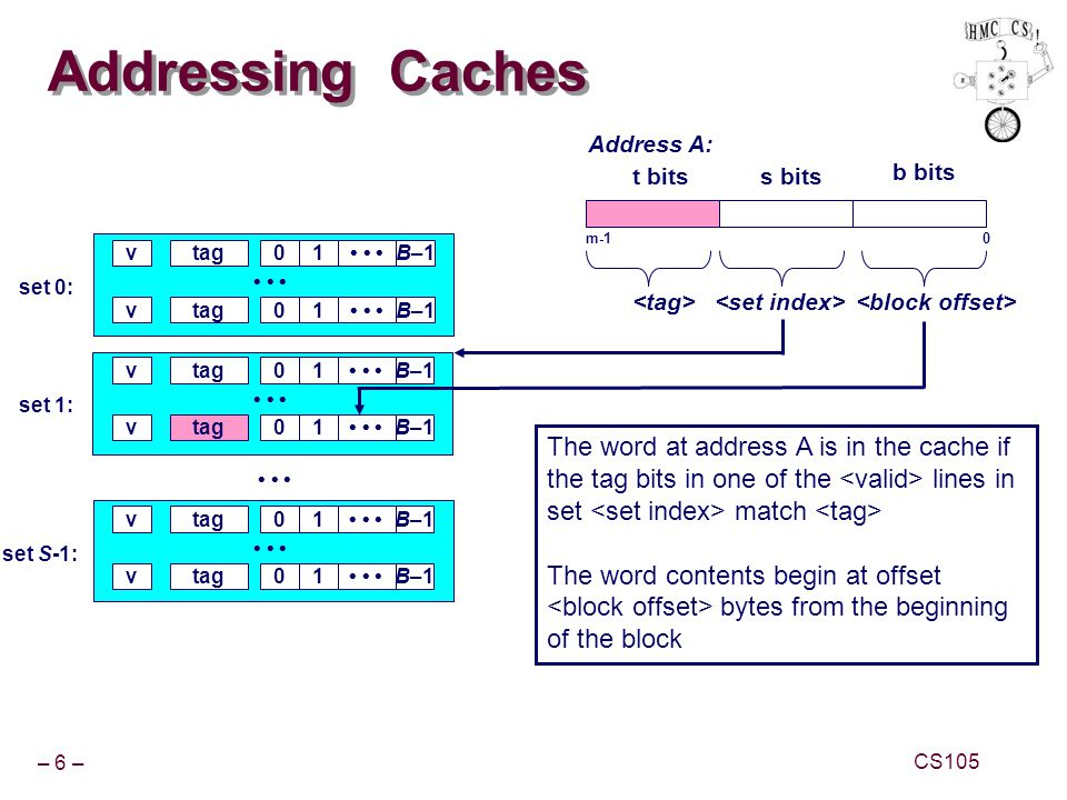 Addressing Caches The word at address A is in the cache if