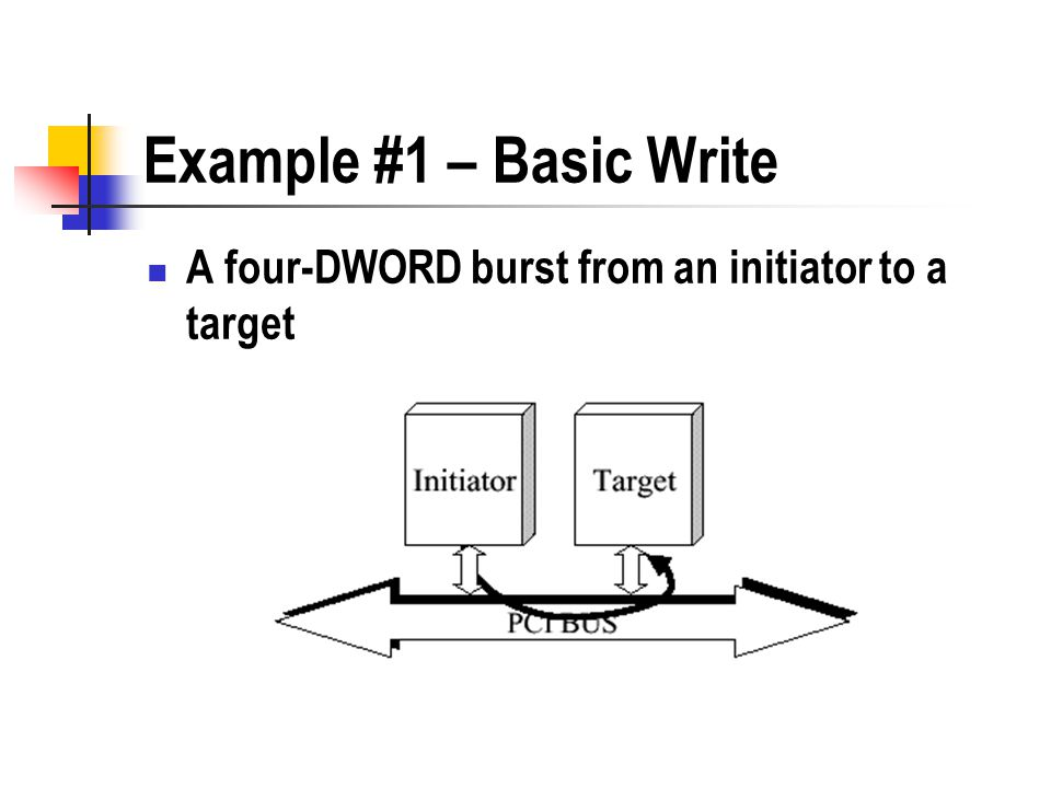Example #1 – Basic Write A four-DWORD burst from an initiator to a target