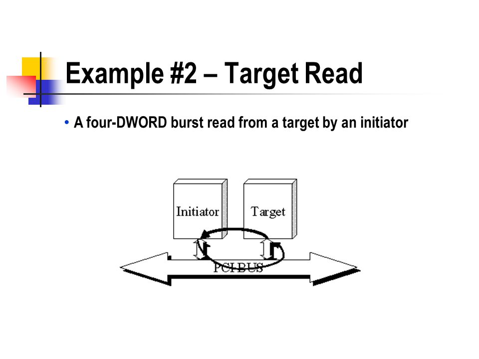 Example #2 – Target Read A four-DWORD burst read from a target by an initiator