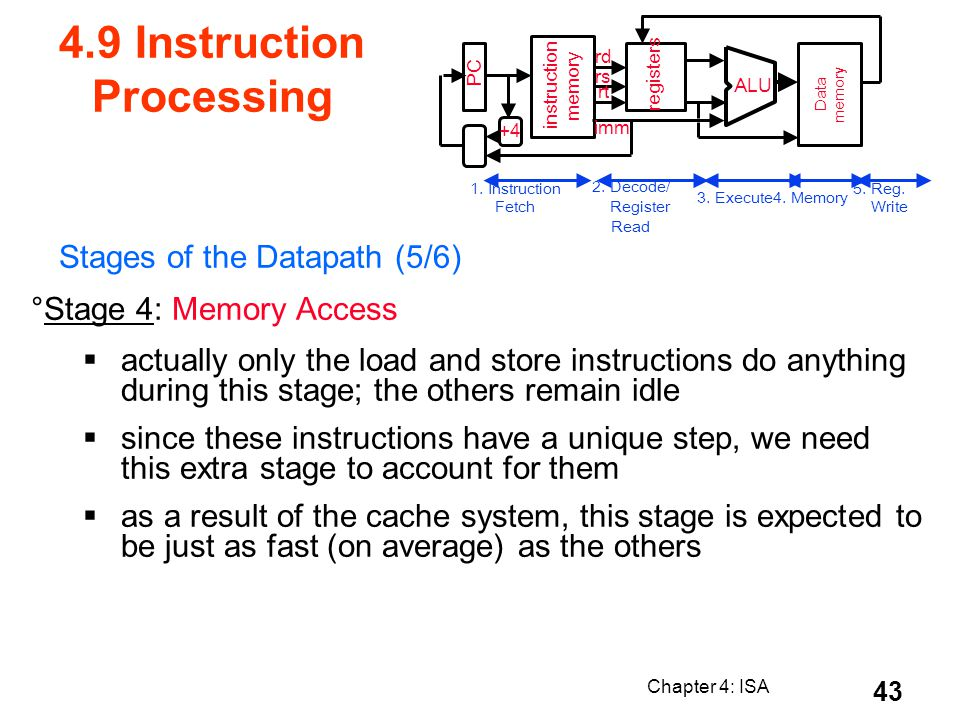 Stages of the Datapath (5/6)