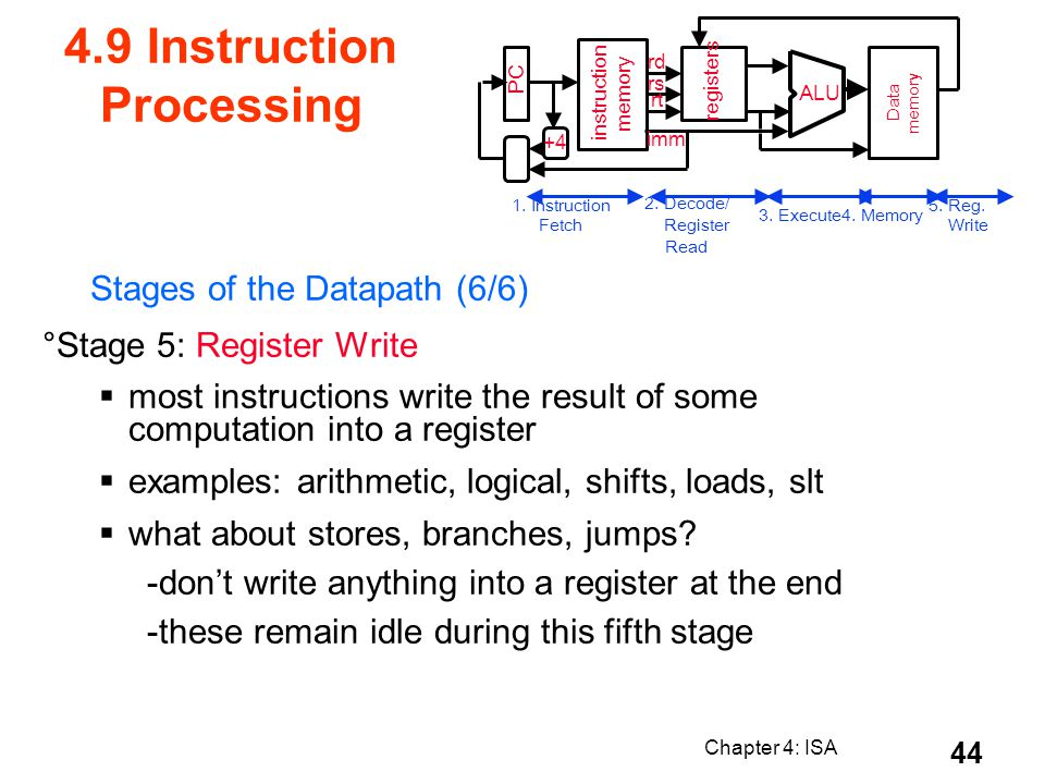 Stages of the Datapath (6/6)