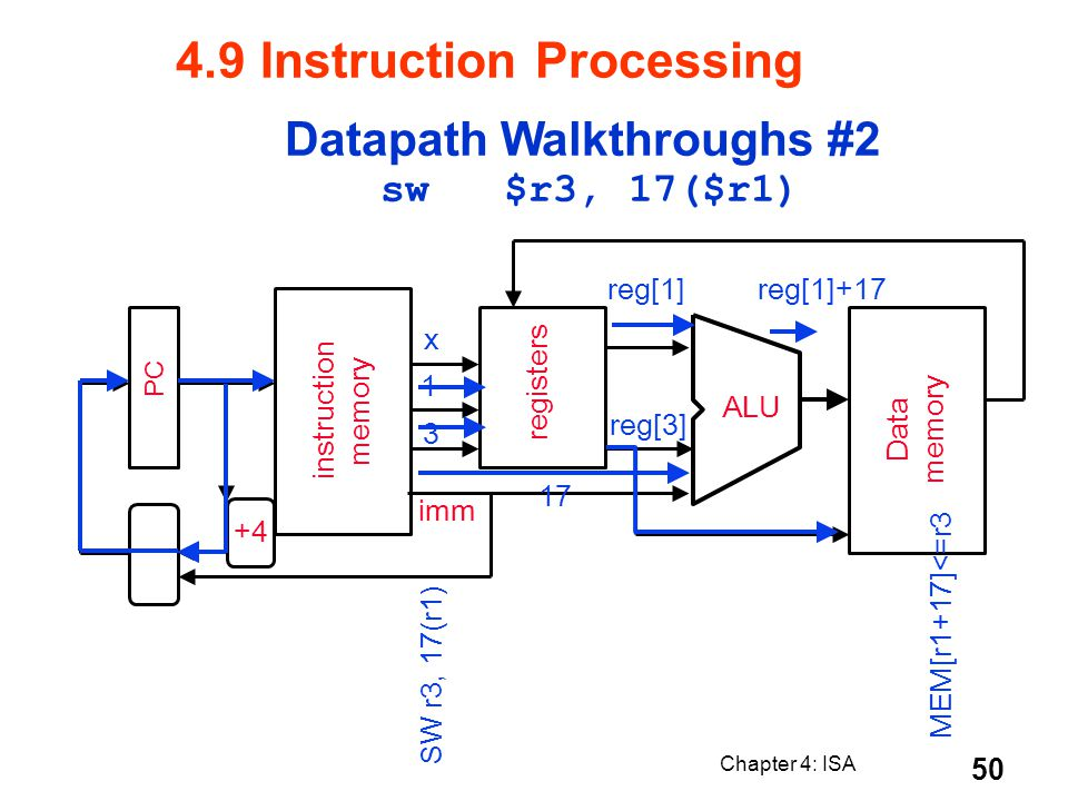 4.9 Instruction Processing Datapath Walkthroughs #2 sw $r3, 17($r1)