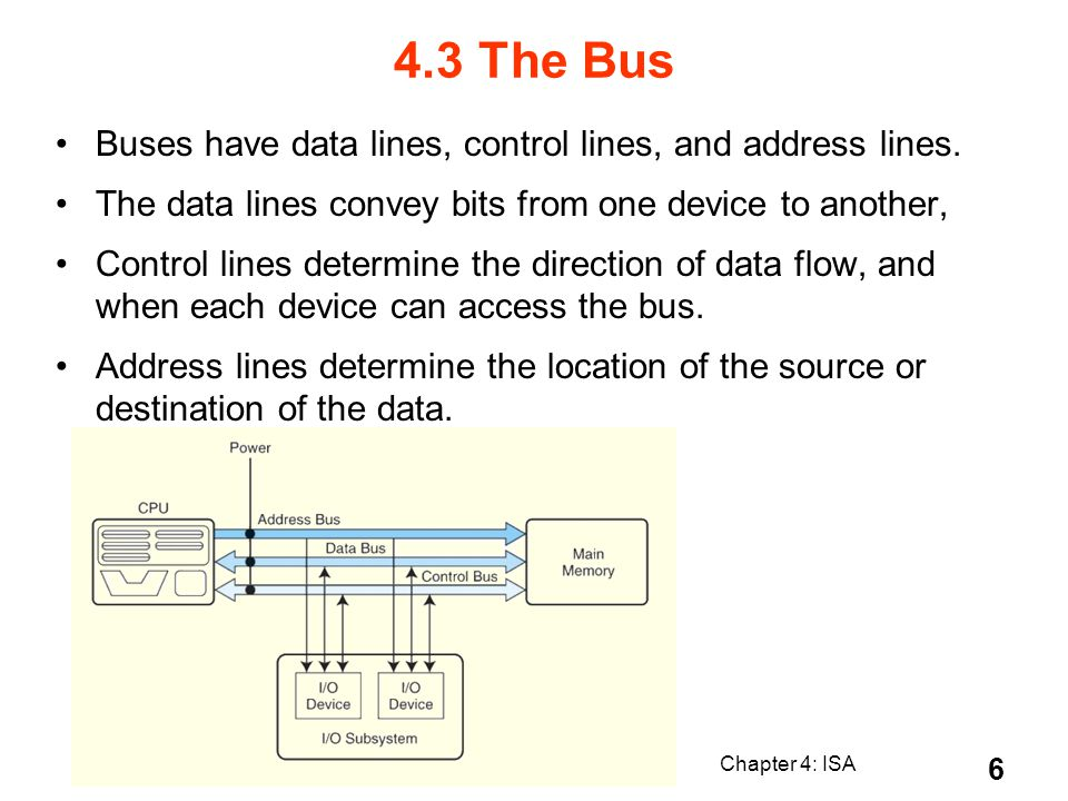 4.3 The Bus Buses have data lines, control lines, and address lines.