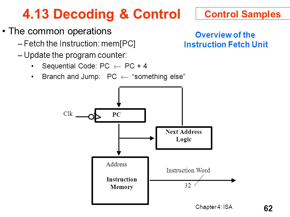 Overview of the Instruction Fetch Unit