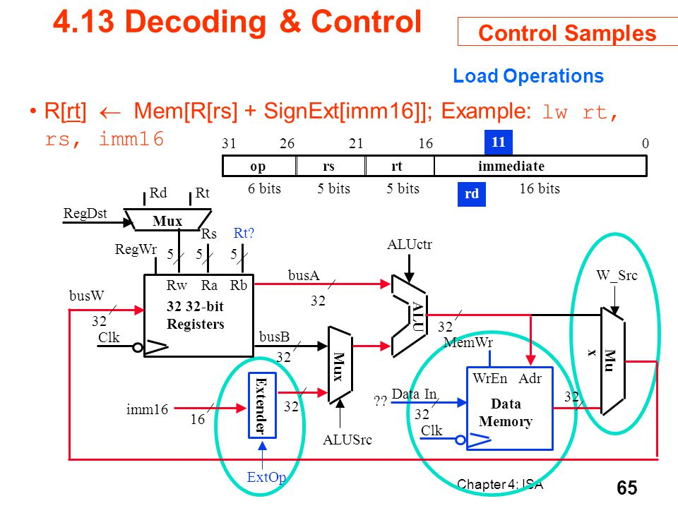 4.13 Decoding & Control Control Samples