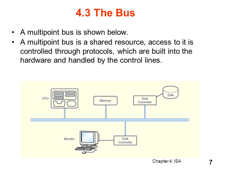 4.3 The Bus A multipoint bus is shown below.