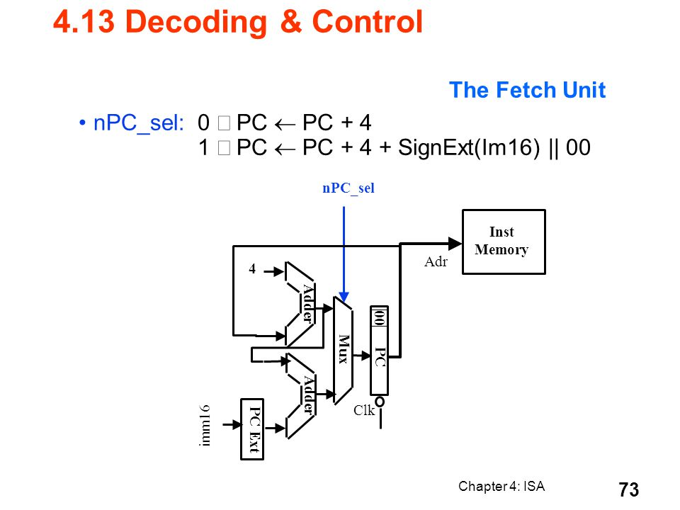 4.13 Decoding & Control The Fetch Unit