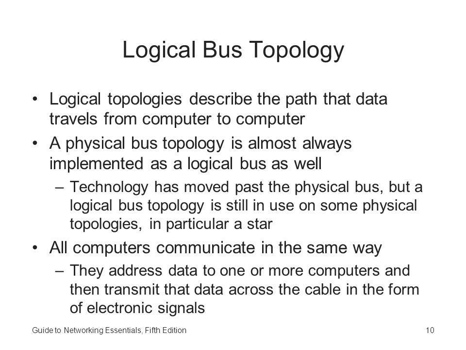Logical Bus Topology Logical topologies describe the path that data travels from computer to computer.
