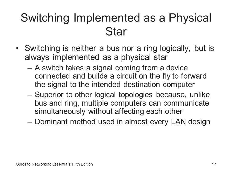 Switching Implemented as a Physical Star