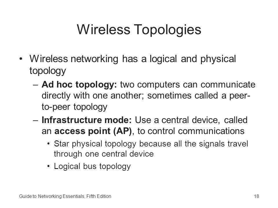 Wireless Topologies Wireless networking has a logical and physical topology.
