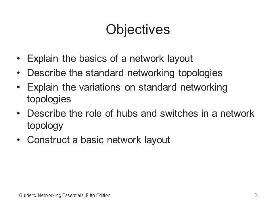 Objectives Explain the basics of a network layout