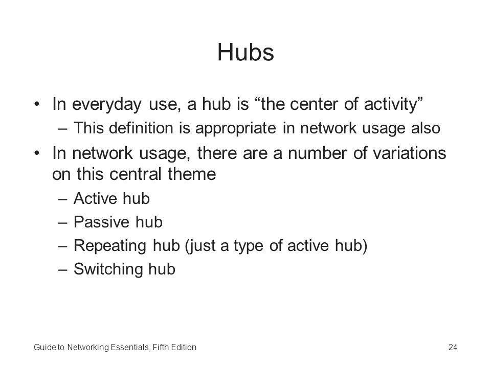 Hubs In everyday use, a hub is the center of activity