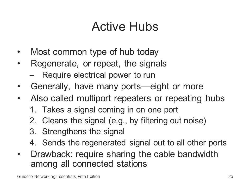 Active Hubs Most common type of hub today