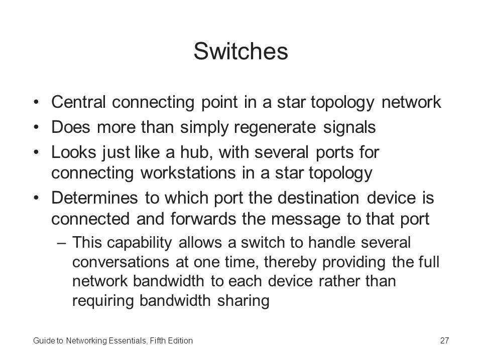 Switches Central connecting point in a star topology network