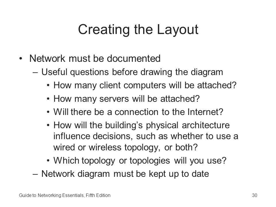 Creating the Layout Network must be documented