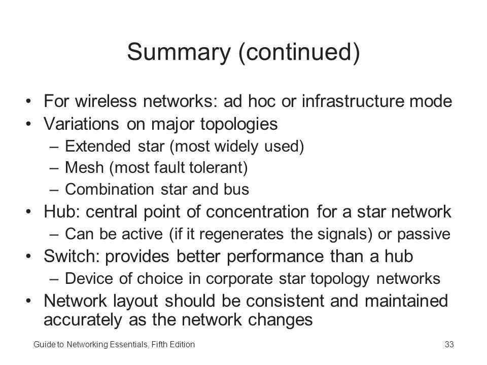 Summary (continued) For wireless networks: ad hoc or infrastructure mode. Variations on major topologies.