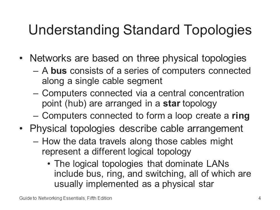 Understanding Standard Topologies
