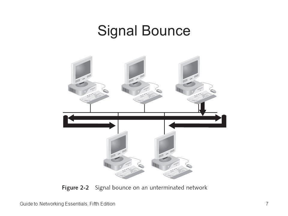 Signal Bounce Guide to Networking Essentials, Fifth Edition