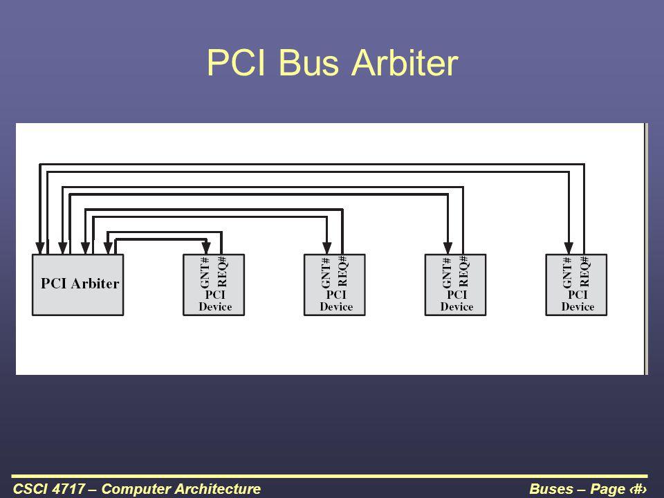 PCI Bus Arbiter
