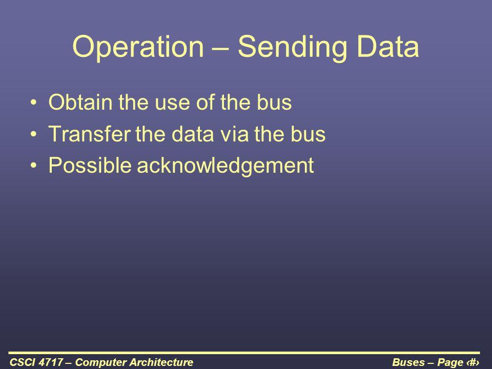 Operation – Sending Data