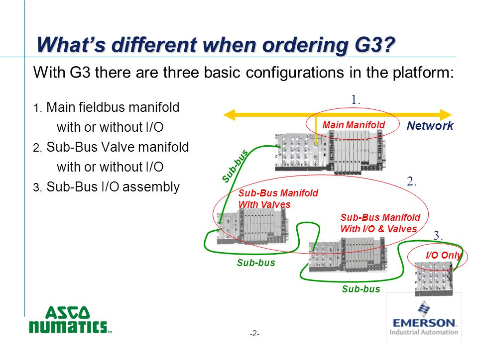 What's different when ordering G3