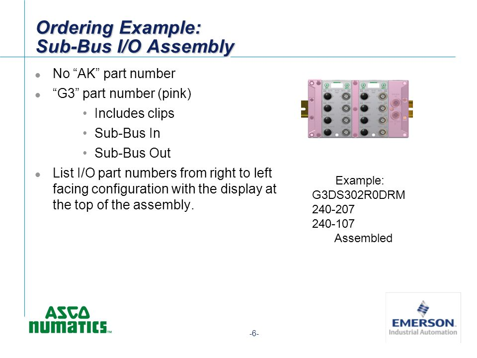 Ordering Example: Sub-Bus I/O Assembly