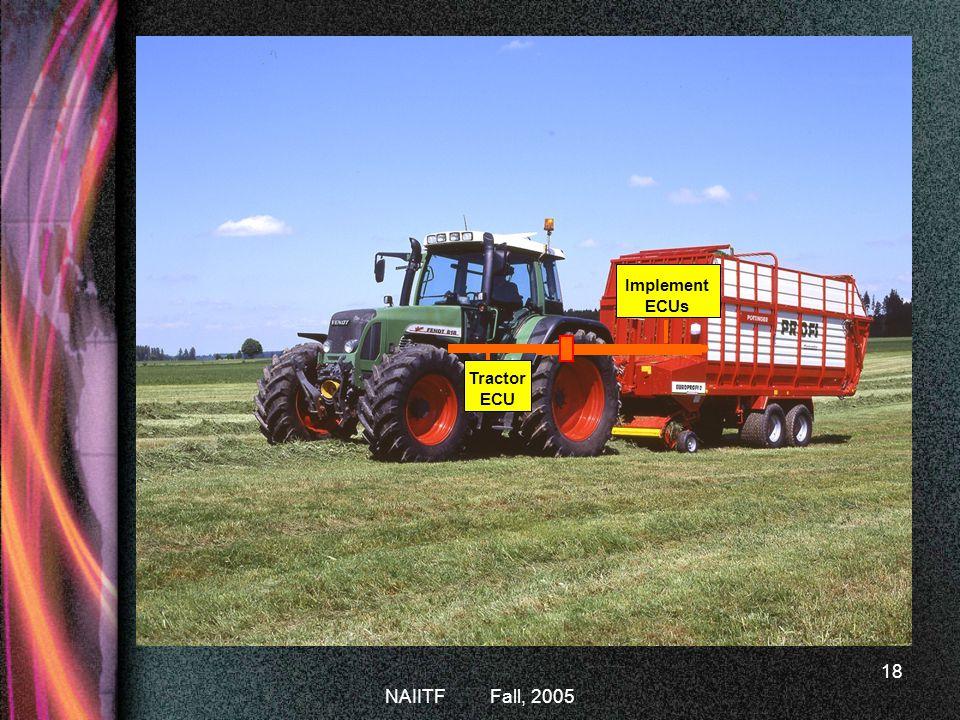 Implement ECUs Tractor ECU NAIITF Fall, 2005