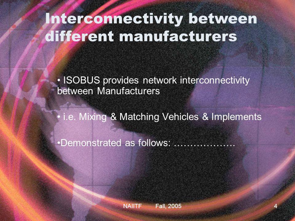 Interconnectivity between different manufacturers