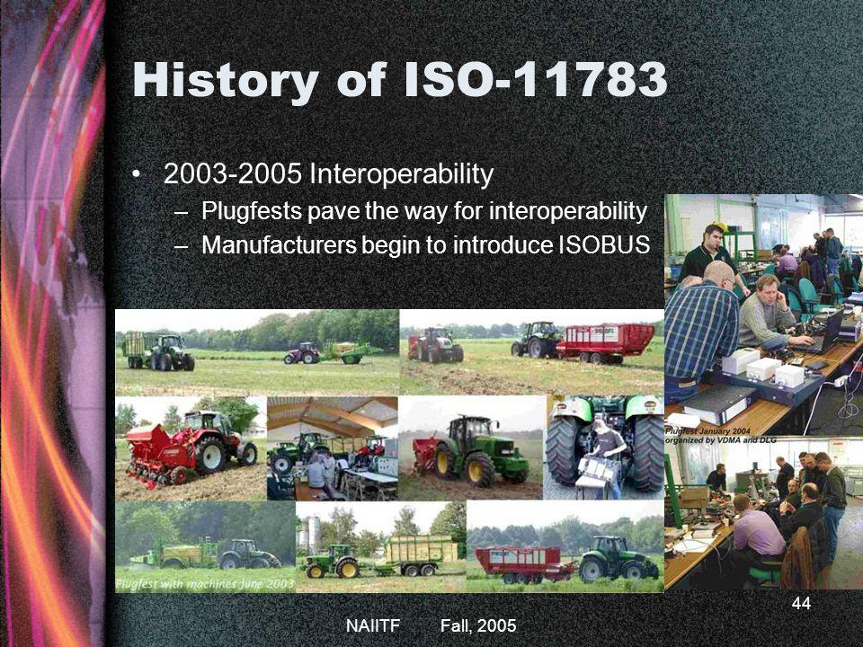 History of ISO-11783 2003-2005 Interoperability