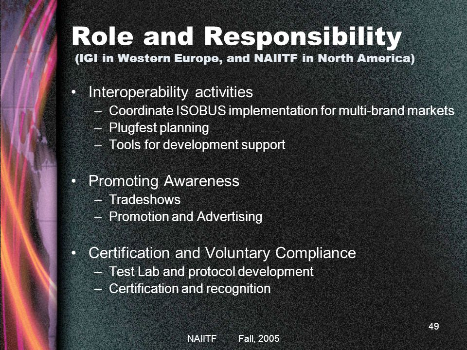 ISOBUS Fall, 2005. Role and Responsibility (IGI in Western Europe, and NAIITF in North America) Interoperability activities.