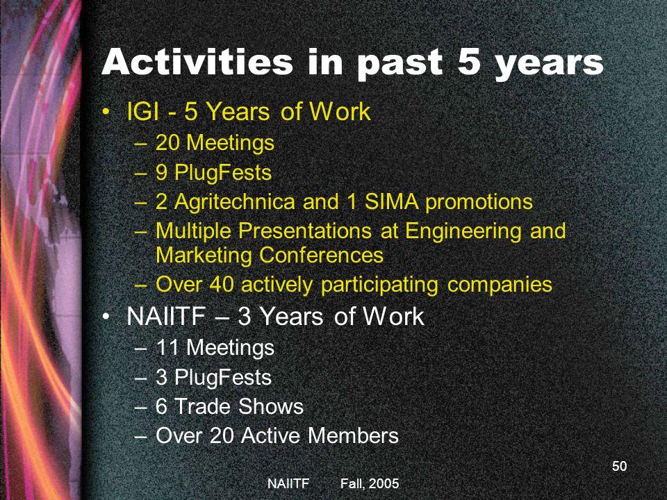Activities in past 5 years